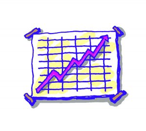 improve business results